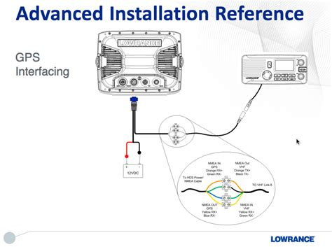 lowrance hds 7 wiring diagram wiring diagram schemes