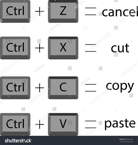 Apology Letter Copy Paste Set Keyboard Shortcuts Cut Copy Paste Stock Vector 320470481