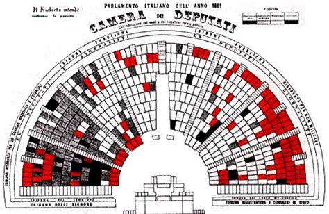 composizione della dei deputati come si eleggono i presidenti di e senato byoblu
