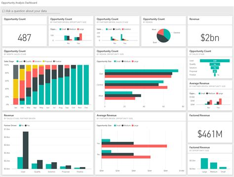 process layout nedir dashboards and power bi caldere associates