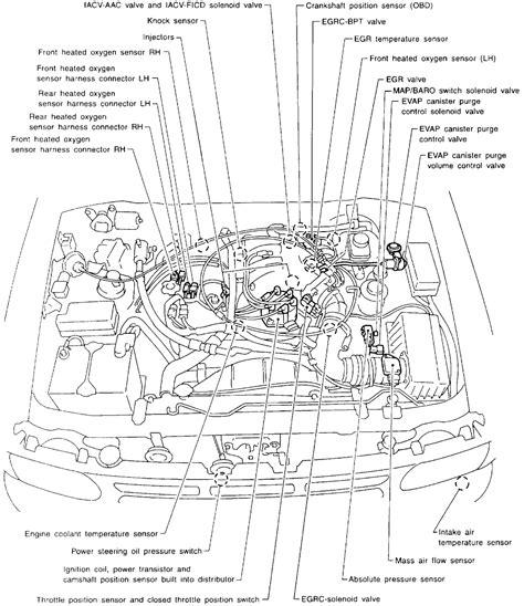 1997 nissan altima engine diagram 1999 nissan pathfinder engine diagram 1999 free engine