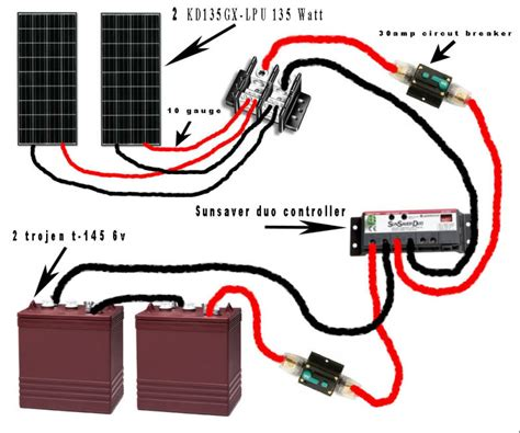 rv dc volt circuit breaker wiring diagram thread solar