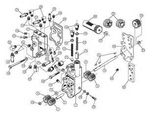 harley evolution engine location get free image about wiring diagram
