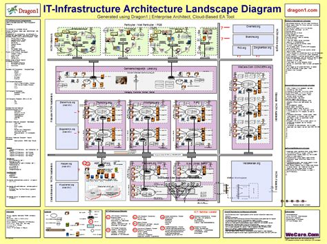 le layout definition plan diagram definition plan free engine image for user