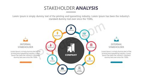 stakeholder map template powerpoint stakeholder analysis powerpoint template pslides
