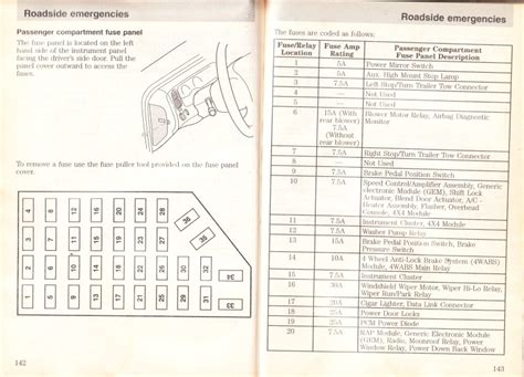2001 ford explorer sport fuse diagram 2001 1 sport trac fuses and relays ford explorer and