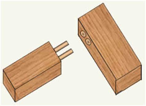 wood joints  dowels
