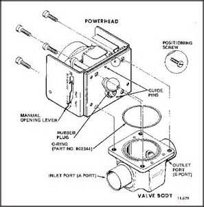 honeywell actuator wiring diagram get free image about wiring diagram