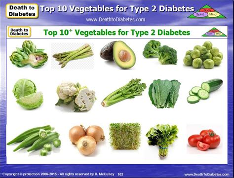 what are the best fruits for diabetics top 10 vegetables super foods reverse type 2 diabetes