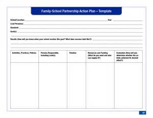 partnership plan template plan template helloalive