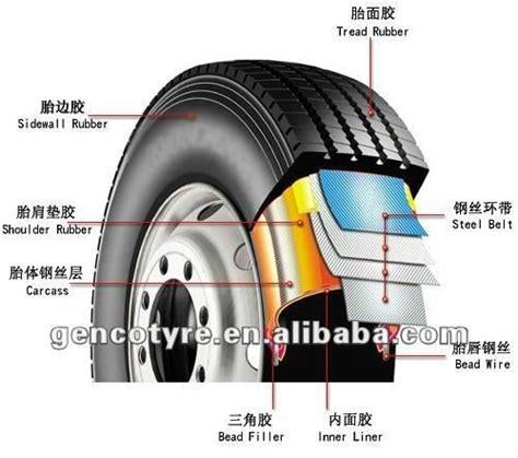 Kumho Radial Tubless kumho quality radial truck tires 1200r24 315 80r22 5 buy
