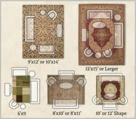 what size area rug for living room how to size an area rug for a living room 2017 2018