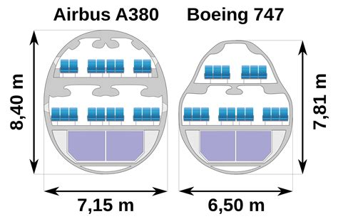 747 cross section file airbus a380 versus boeing 747 svg wikimedia commons
