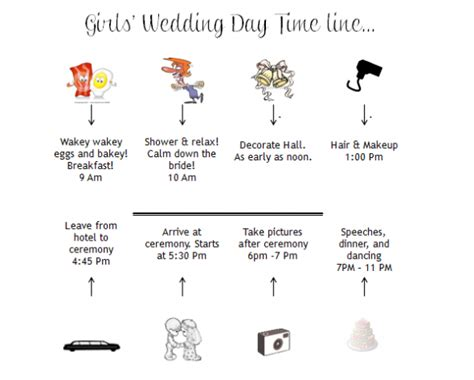 catholic wedding day timeline wedding timeline weddingbee