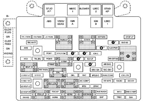 chevy silverado wiring diagram 2004 trailer wiring