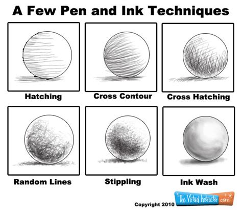 Drawing Basics by Basic Pen And Ink Techniques