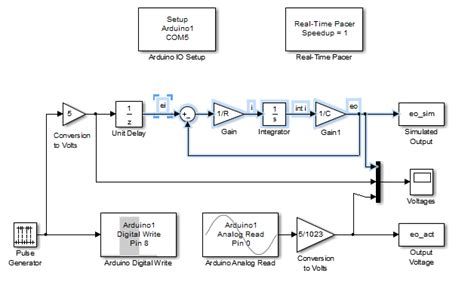 capacitor circuit simulink transfer function capacitor resistor parallel 28 images file capacitor equivalent circuits