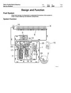 mack truck air system diagram