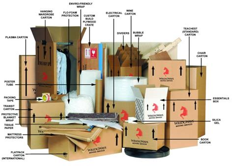 how to pack a house pack like a pro when you move house wridgways removalists