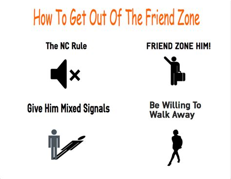 how to get out of the friendzone ebr 012 how to get out of the quot friend zone quot with your ex