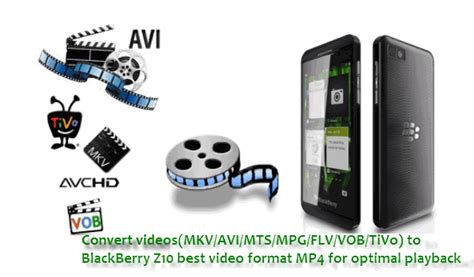 format video blackberry convert videos to blackberry z10 best video format mp4 for