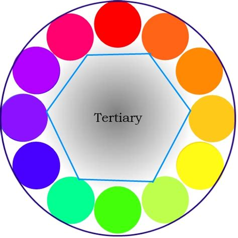 tertiary colors tertiary color family feud