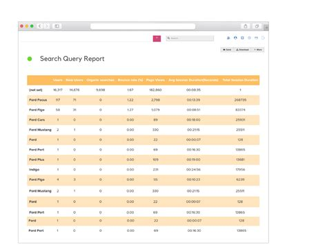 28 google analytics reports templates google