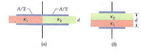 capacitors in series with dielectric a parallel plate capacitor of plate area a is chegg