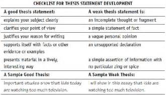 How To Make A Thesis Statement For A Research Paper - persuasive writing thesis statement handouts elementary