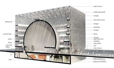 masjid design guidelines mosque proposal studioz archdaily