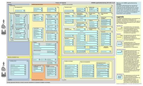 reference architecture template landscaping service dragon1