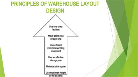 warehouse layout and design principles warehousing and storage in supply chain management