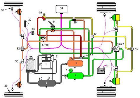 air brake parts diagram bendix air brake schematic air leak school