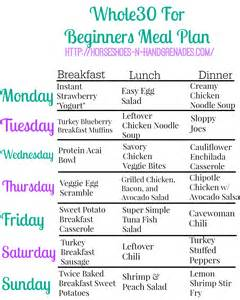 whole30 meal template whole30 for beginners weekly meal plan horseshoes