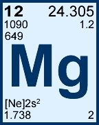 Magnesium On The Periodic Table by Magnesium Publish With Glogster
