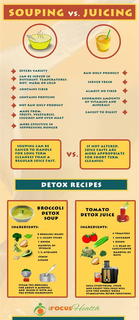8 Popular Diets Which Ones Work by Souping Vs Juicing Which One Is The Best Cleanse