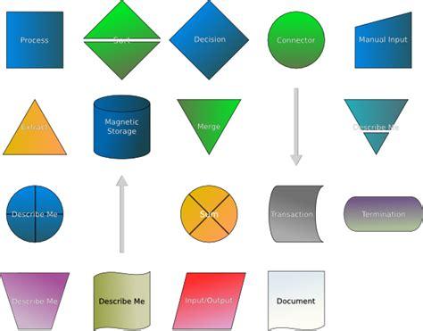 email flowchart symbol flowchart symbols clip at clker vector clip