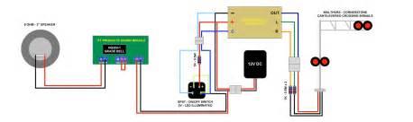 jl t railroad l t grade crossing gets a bell sound module