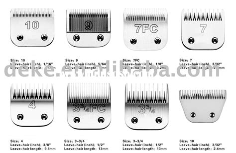 sizes of bladed for hair cuts hair clipper sizes and lengths hairstyle gallery