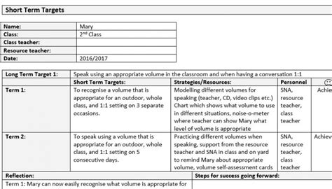 individual education plan template sle mash ie