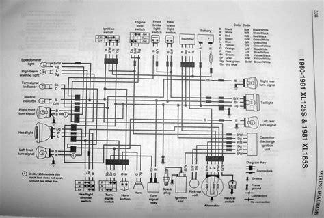 honda cg 125 wiring diagram get free image about wiring