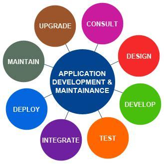 application design company application development