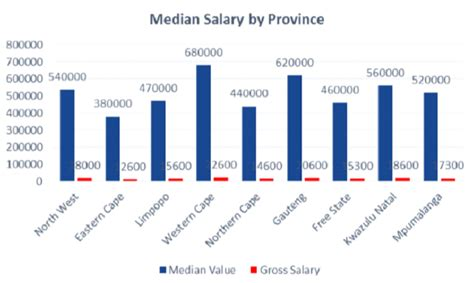 Mba Degree 31 000 Salary by What House You Can Afford To Buy With Your Monthly Salary