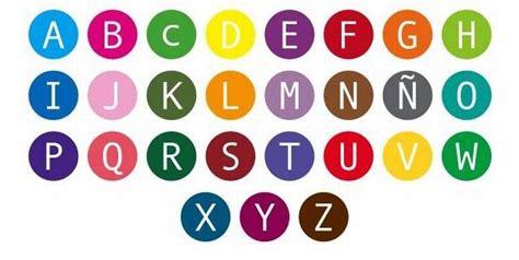 el abecedario image gallery el alfabeto