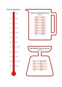 Imperial Unit Of Measure printable kitchen metric conversion chart pharmacy