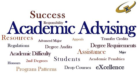 of academic advisor home academic advising