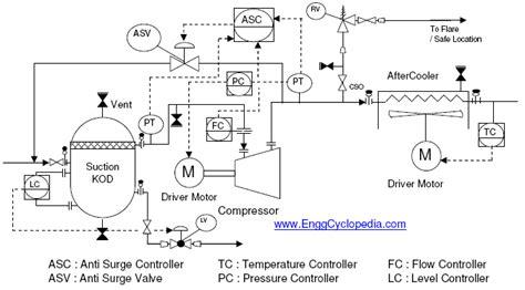 discover islam in tamil refrigeration diagram symbols
