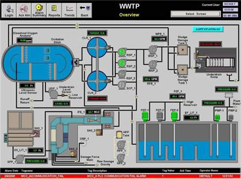 layout plan of water treatment plant trans tech