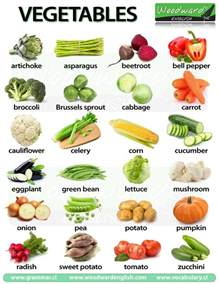 25 best ideas about food names on pinterest fruits and vegetables names vocabulary in