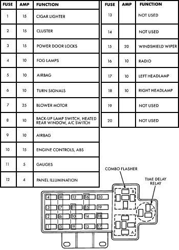 marvellous wiring diagram for 96 dodge caravan images